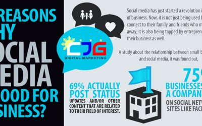 10 Reasons Social Media is Good For Business