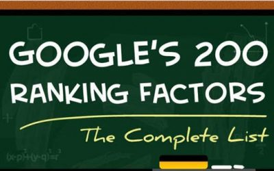 200 Ranking Factors of Google