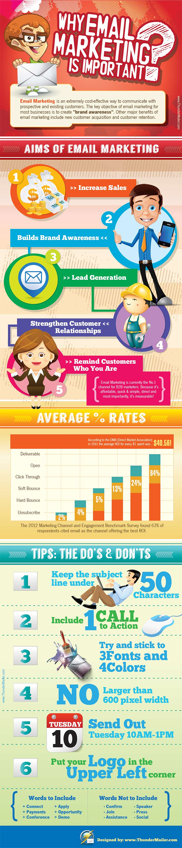5 Reasons Why Email Marketing Is A Must