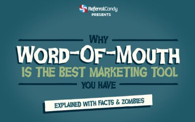 The Power of Word-Of-Mouth Marketing