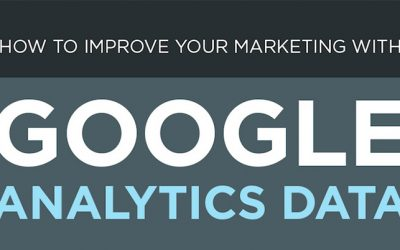 Increase Website Traffic With Google Analytics
