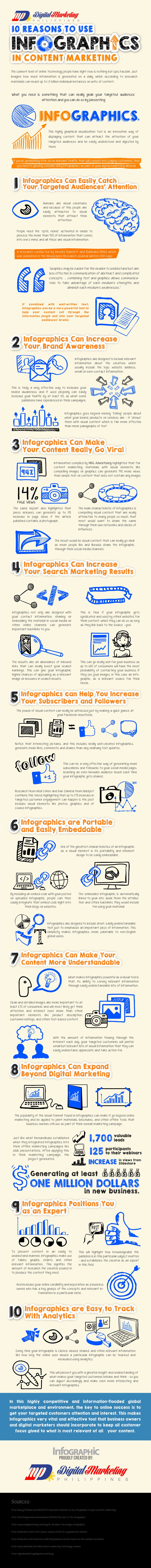 Infographics Improve Marketing Strategy