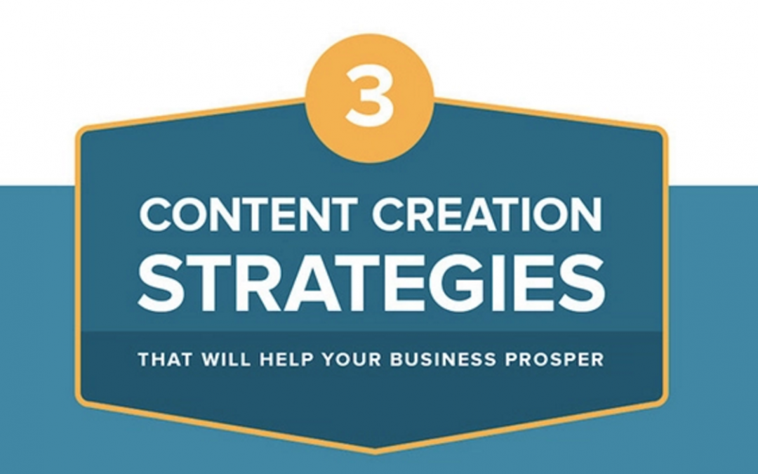 Top 3 Content Creation Strategies
