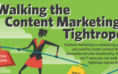 Content Marketing is a Balancing Act