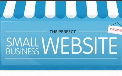 Essentials for a Perfect Small Business Website