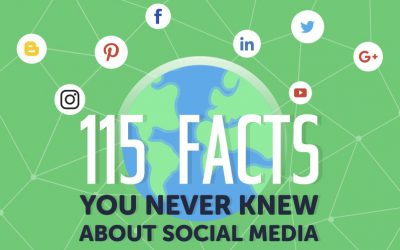 115 Must Know Facts about Social Media
