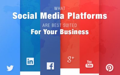 What Social Media Platforms are Best Suited for your Business
