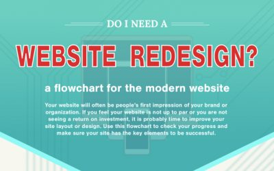 Do I Need a Website Redesign?