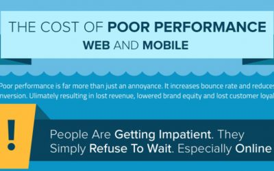 The Cost of Poor Performance