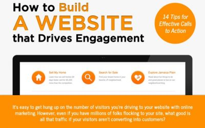 How to Build a Website That Drives Engagement