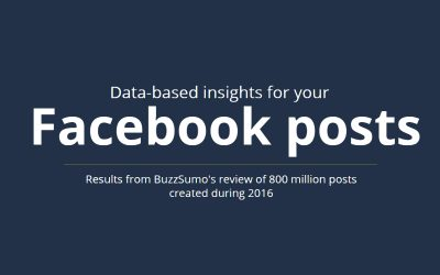 Data-Based Insights For Your Facebook Posts