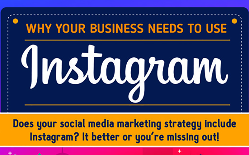 Why Your Business Needs to Use Instagram