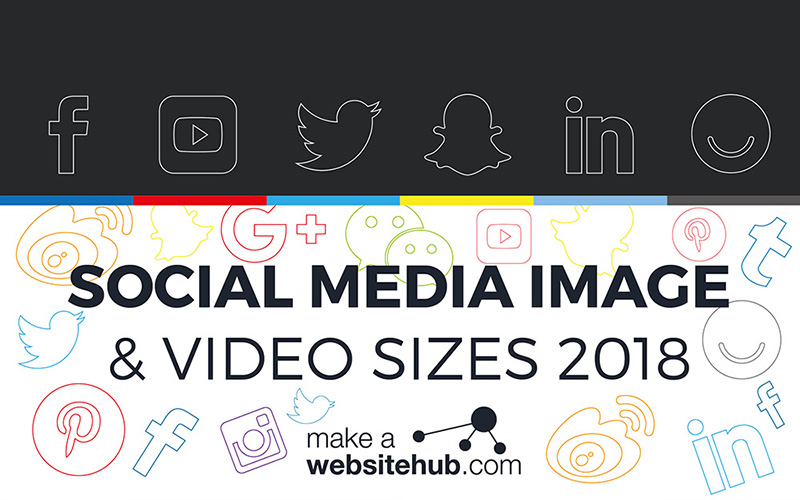 Social Media Image and Video Sizes 2018