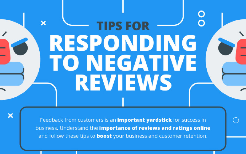 How To Respond to Online Reviews